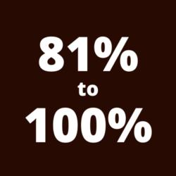 81-100%