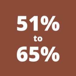 51-65%