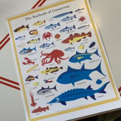 Image of The Seafoods of Conservas mini-poster